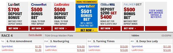 Horse Betting Tips Australia