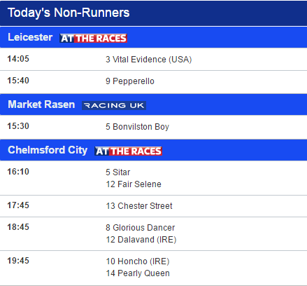 Horse Racing Non Runners Todays