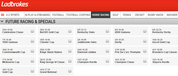 Ladbrokes Grand National Prices