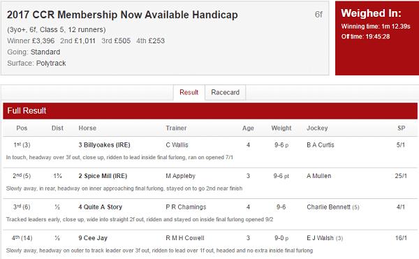 Ladbrokes Horse Racing Today