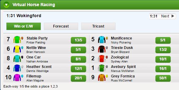 Virtual Horse Racing Odds