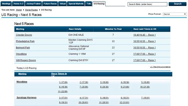 William Hill US Racing Betting Odds